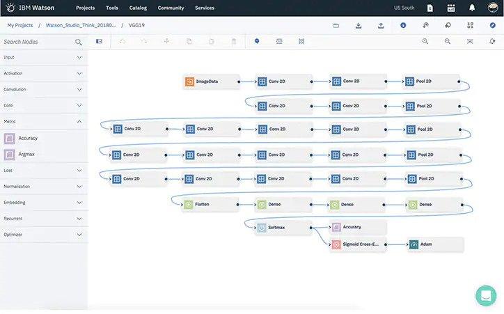 watson studio automated deep learning screenshot